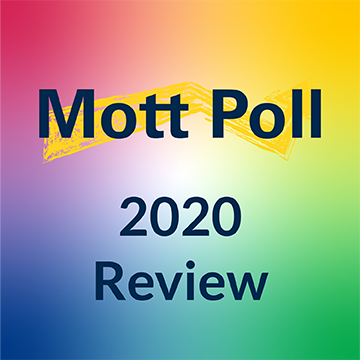Mott Poll 2020 Review