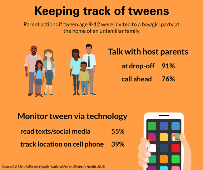 Keeping track of tweens