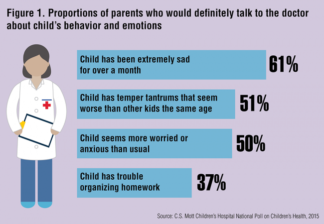 The Link Between Parental Age And >> Many Parents Missing The Link Between Child Behavior And